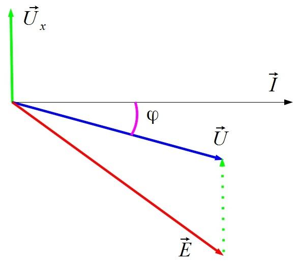 Comment trouver le facteur de puissance - Comment calculer la puissance ...